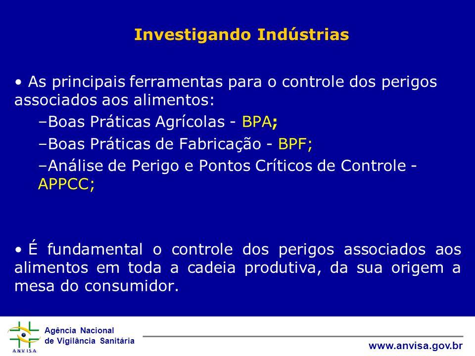 Investigando Indústrias