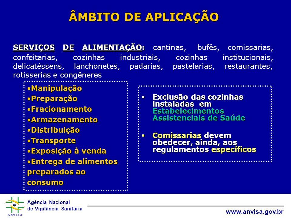 ÂMBITO DE APLICAÇÃO