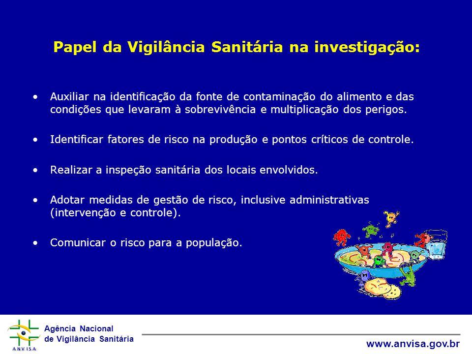 Papel da Vigilância Sanitária na investigação: