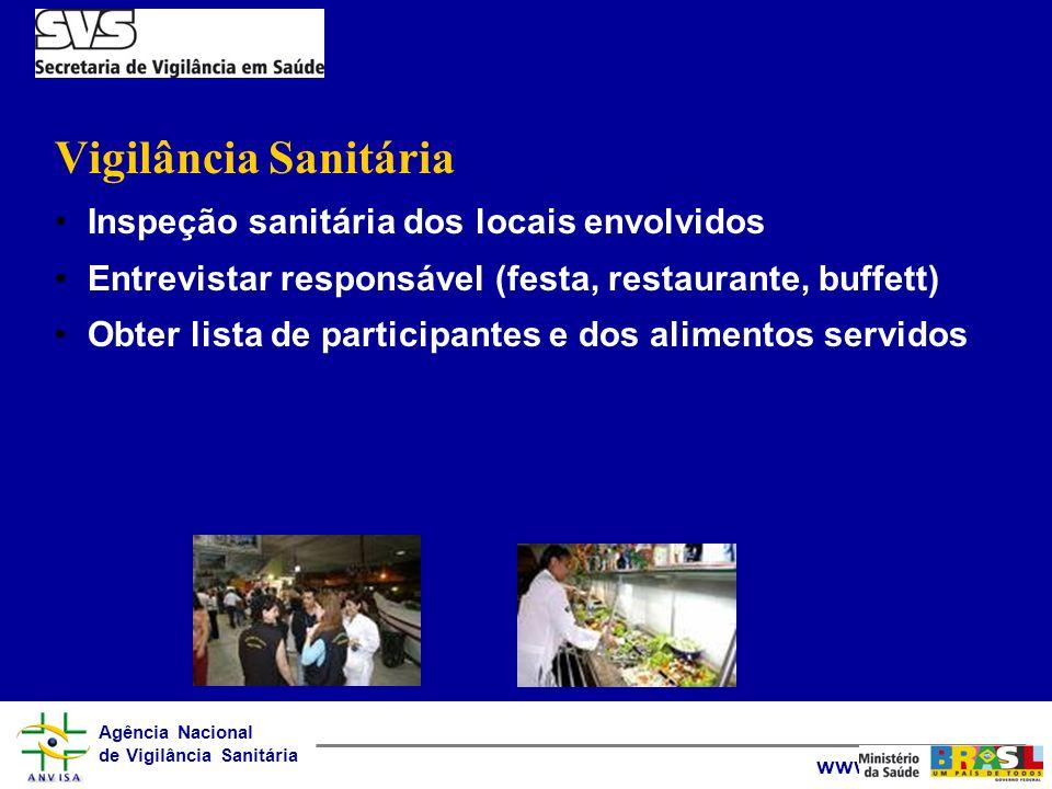Vigilância Sanitária Inspeção sanitária dos locais envolvidos