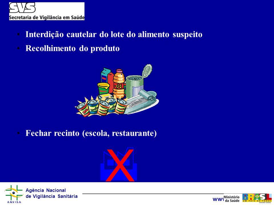 X  Interdição cautelar do lote do alimento suspeito