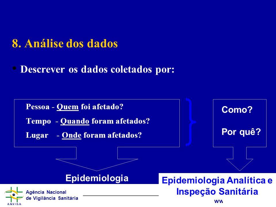 Epidemiologia Descritiva Epidemiologia Analítica e Inspeção Sanitária