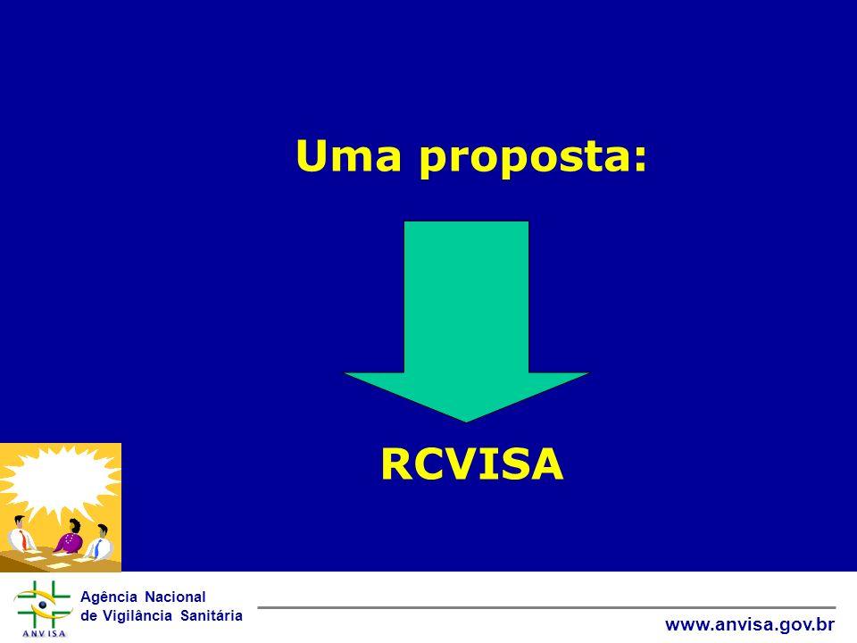 Uma proposta: RCVISA