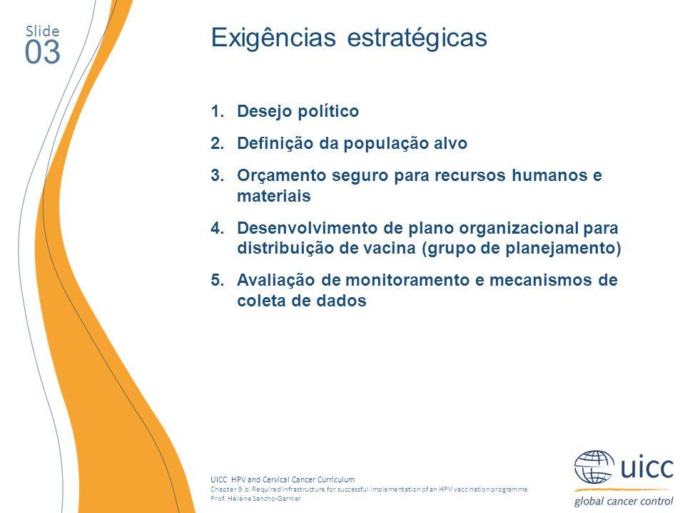 03 Exigências estratégicas Slide Desejo político