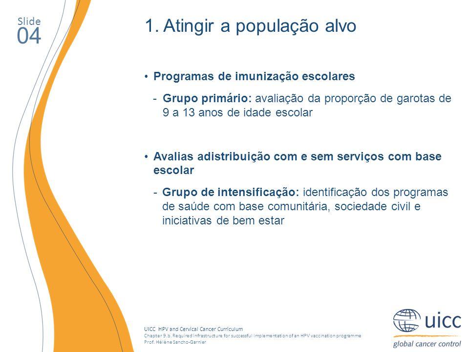 04 1. Atingir a população alvo Slide Programas de imunização escolares