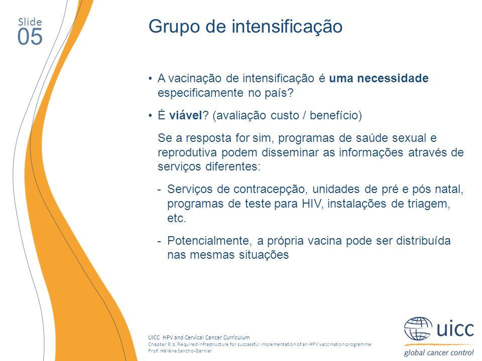 05 Grupo de intensificação Slide