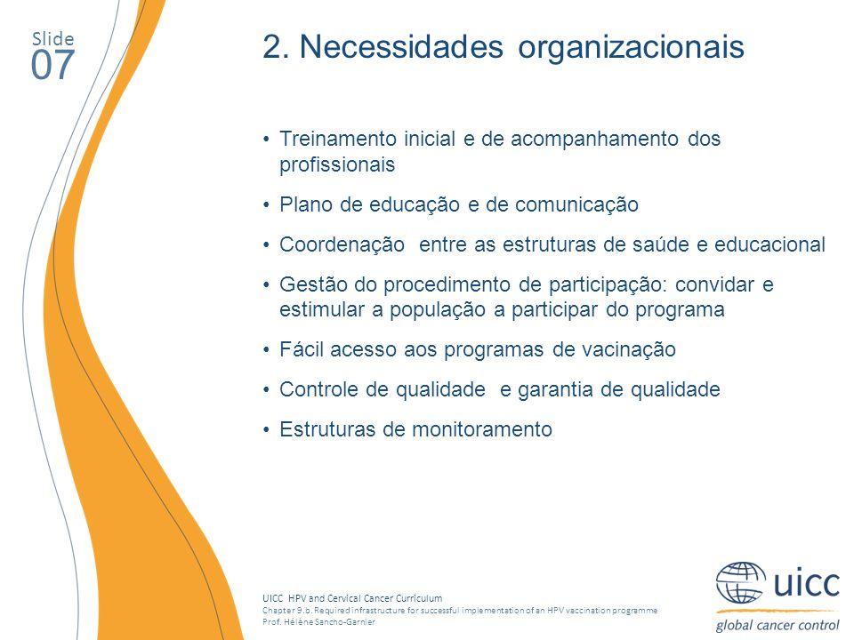 07 2. Necessidades organizacionais Slide
