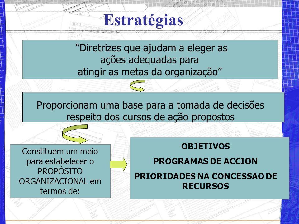 PRIORIDADES NA CONCESSAO DE RECURSOS