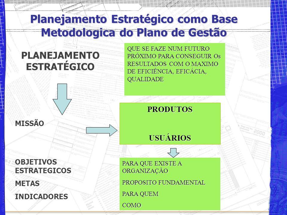 Planejamento Estratégico como Base Metodologica do Plano de Gestão