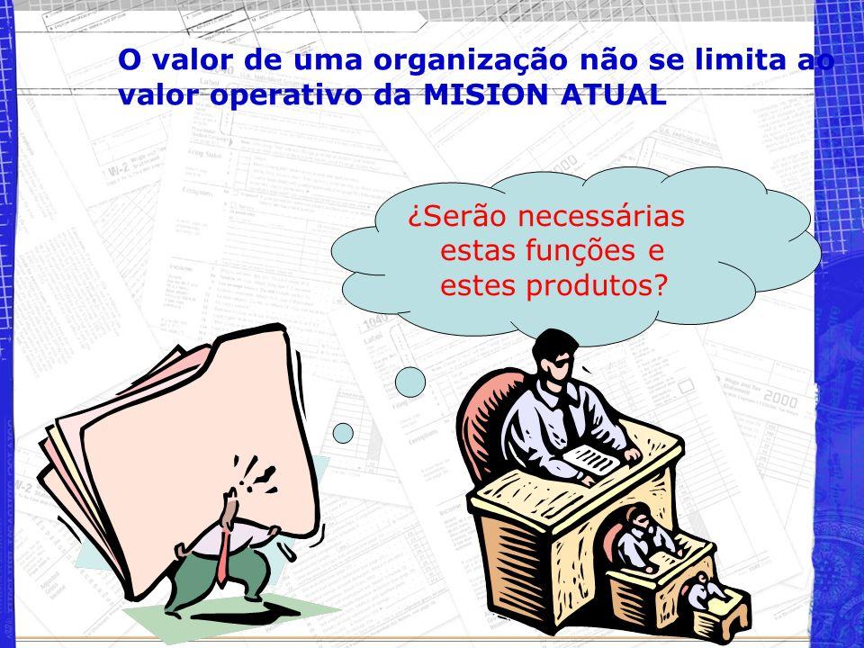 O valor de uma organização não se limita ao valor operativo da MISION ATUAL