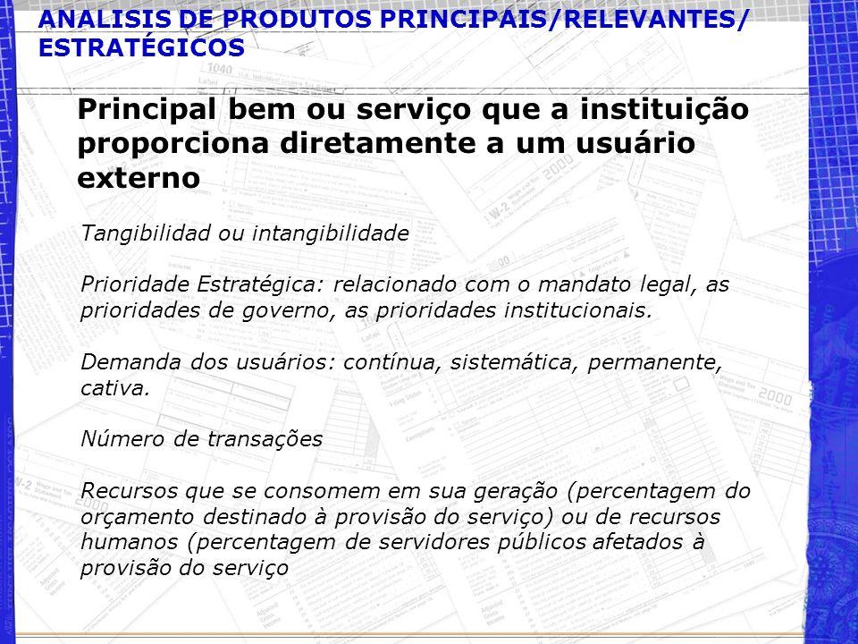 ANALISIS DE PRODUTOS PRINCIPAIS/RELEVANTES/