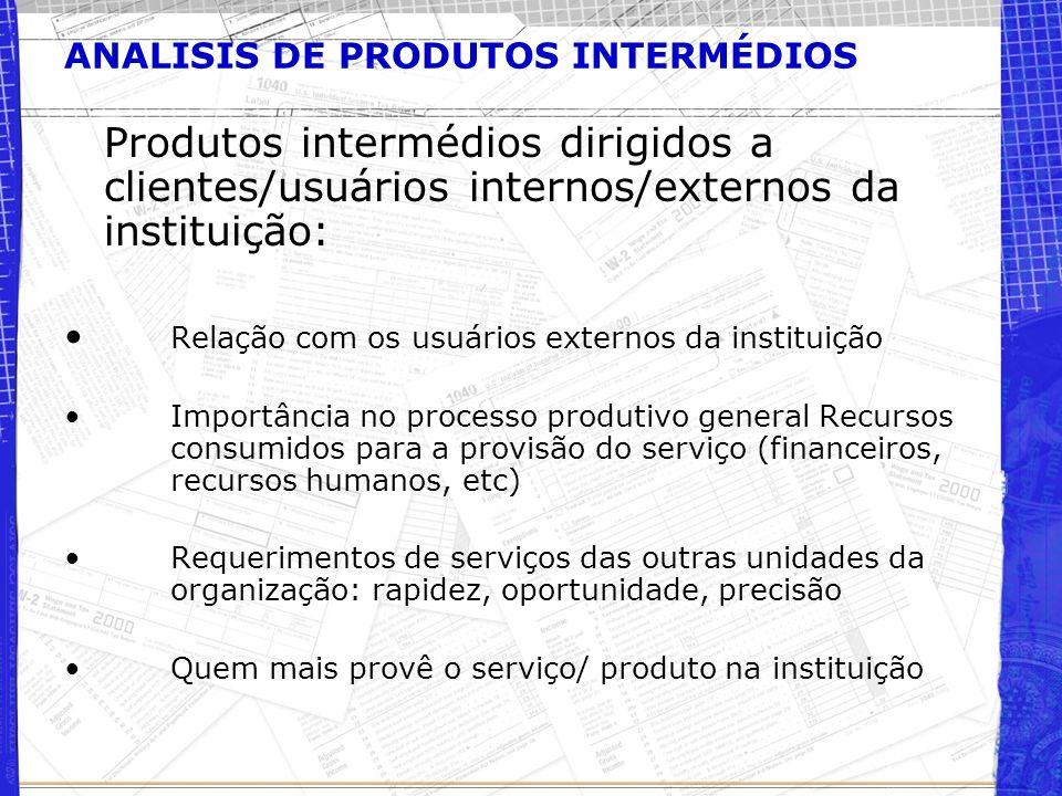 ANALISIS DE PRODUTOS INTERMÉDIOS