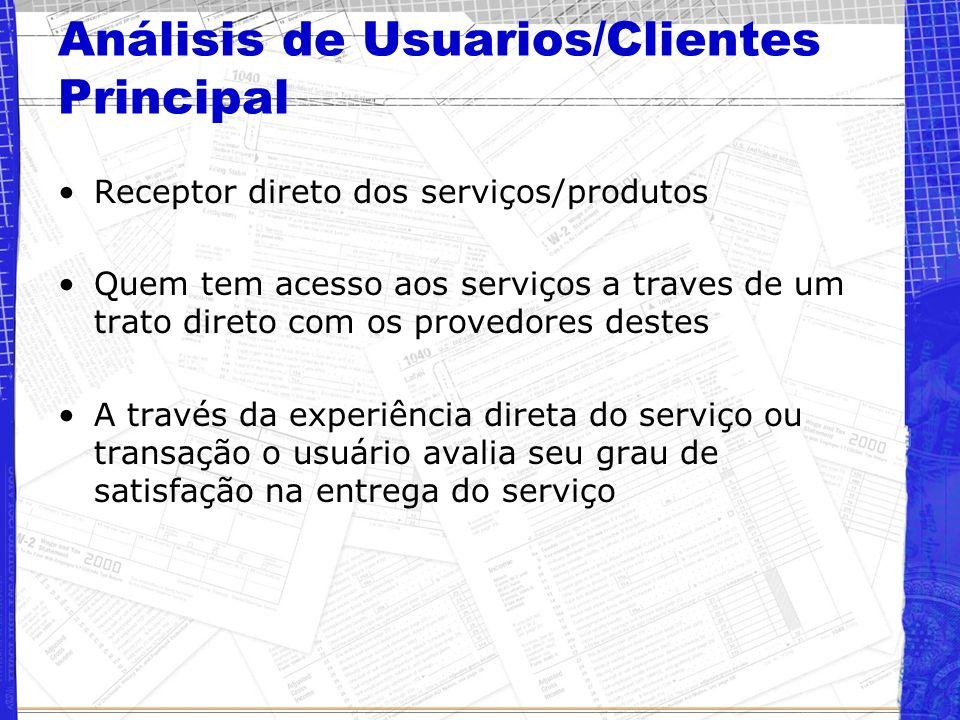 Análisis de Usuarios/Clientes Principal