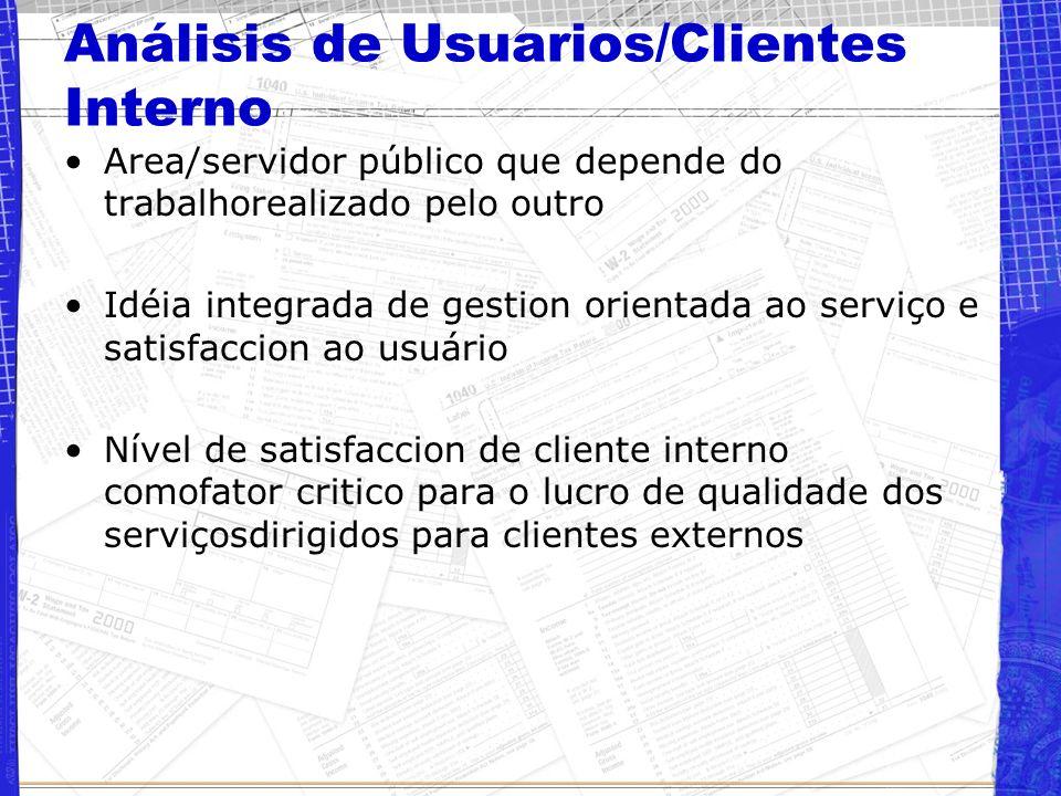 Análisis de Usuarios/Clientes Interno