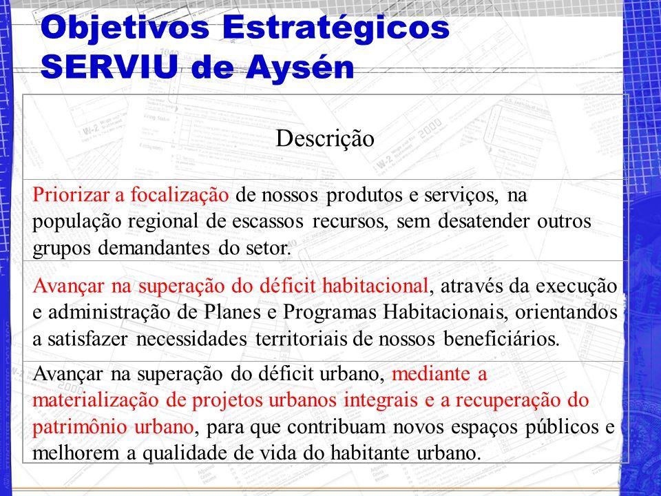 Objetivos Estratégicos SERVIU de Aysén