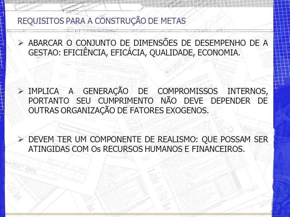 REQUISITOS PARA A CONSTRUÇÃO DE METAS