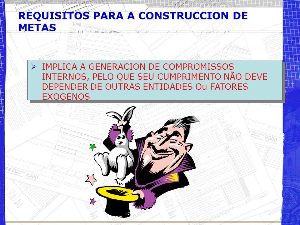 REQUISITOS PARA A CONSTRUCCION DE METAS