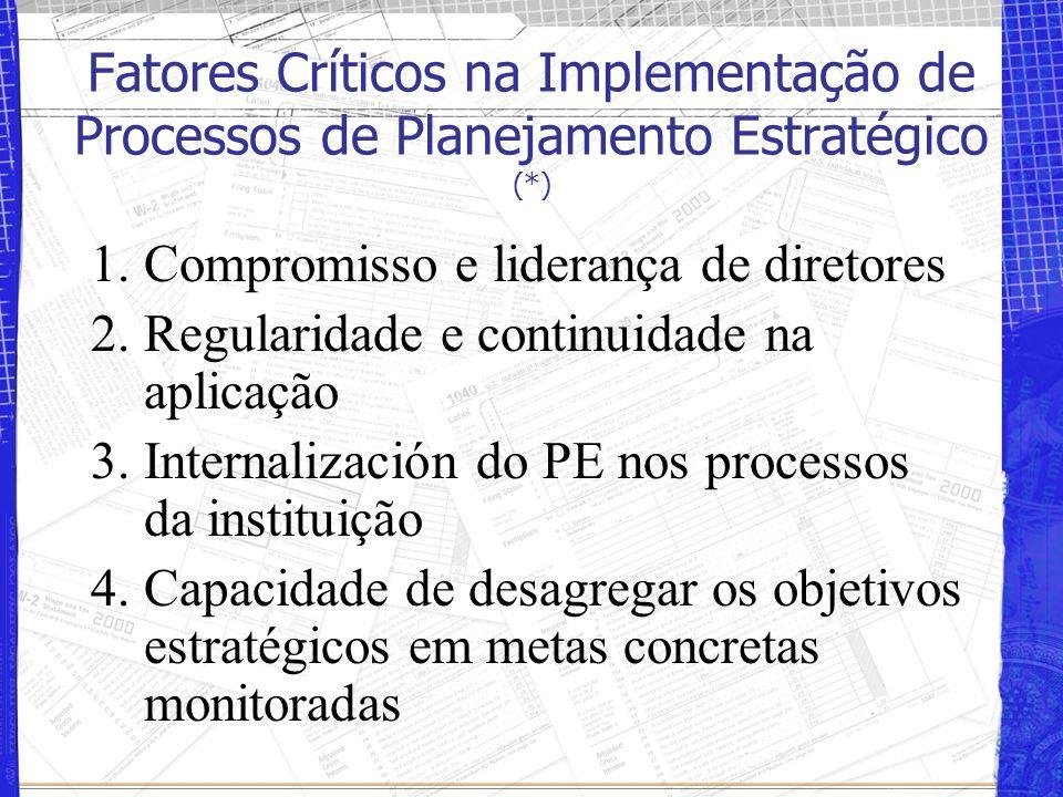 Fatores Críticos na Implementação de Processos de Planejamento Estratégico (*)