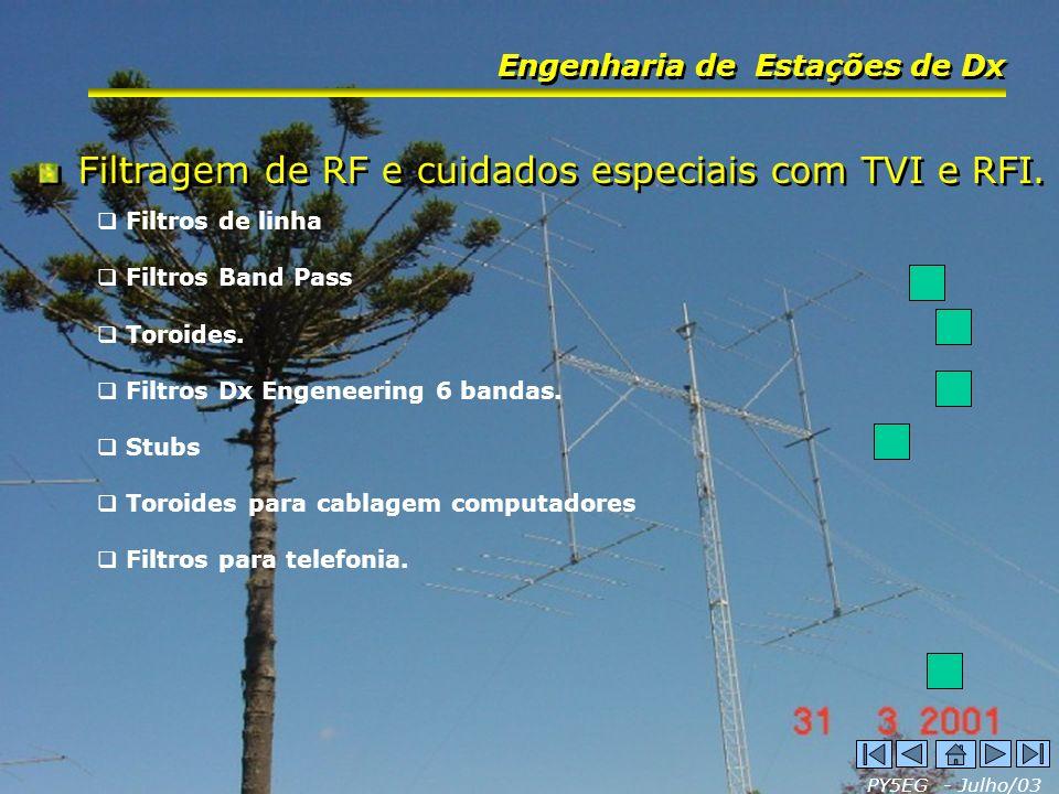 Filtragem de RF e cuidados especiais com TVI e RFI.