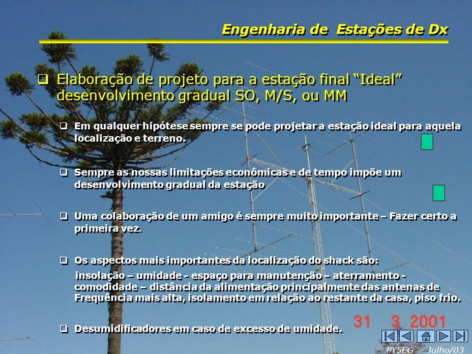 Elaboração de projeto para a estação final Ideal desenvolvimento gradual SO, M/S, ou MM