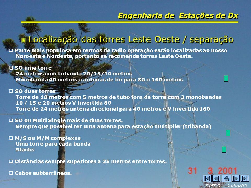 Localização das torres Leste Oeste / separação