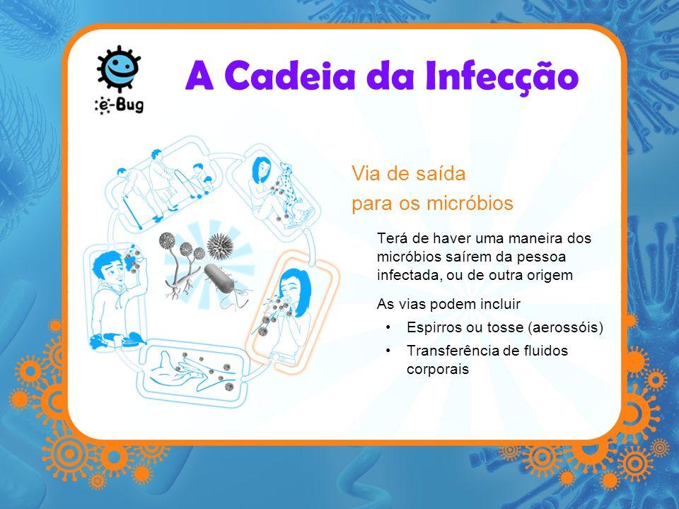 A Cadeia da Infecção Via de saída para os micróbios