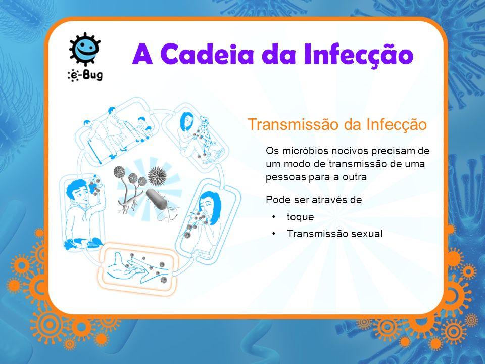 A Cadeia da Infecção Transmissão da Infecção
