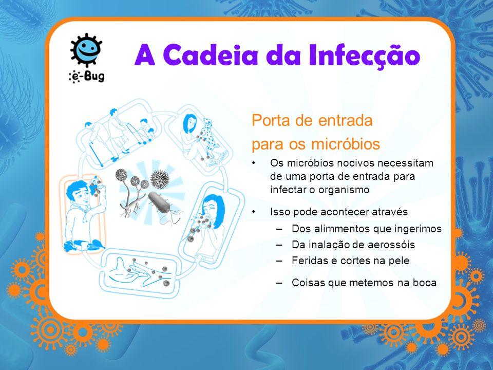 A Cadeia da Infecção Porta de entrada para os micróbios