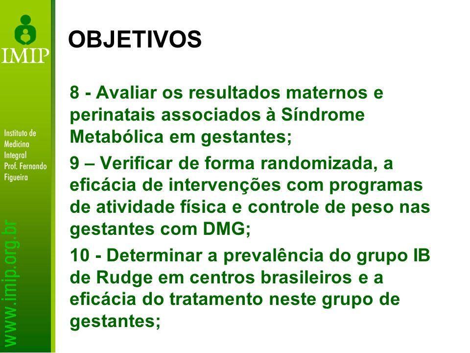 OBJETIVOS 8 - Avaliar os resultados maternos e perinatais associados à Síndrome Metabólica em gestantes;