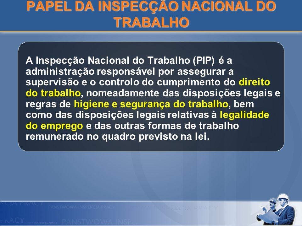 PAPEL DA INSPECÇÃO NACIONAL DO TRABALHO