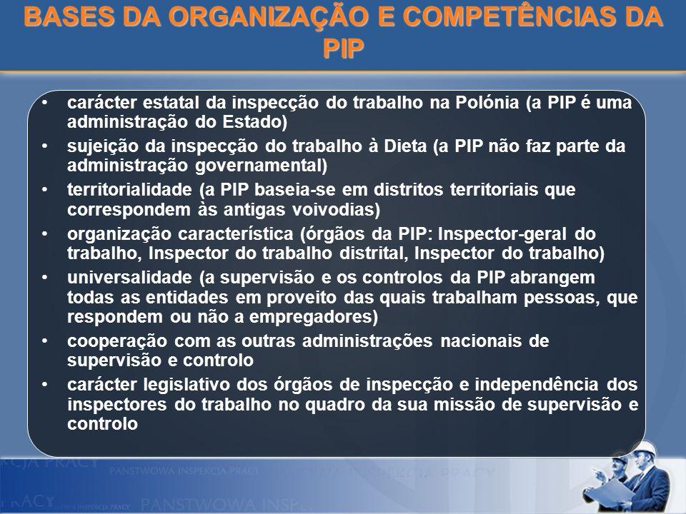 BASES DA ORGANIZAÇÃO E COMPETÊNCIAS DA PIP