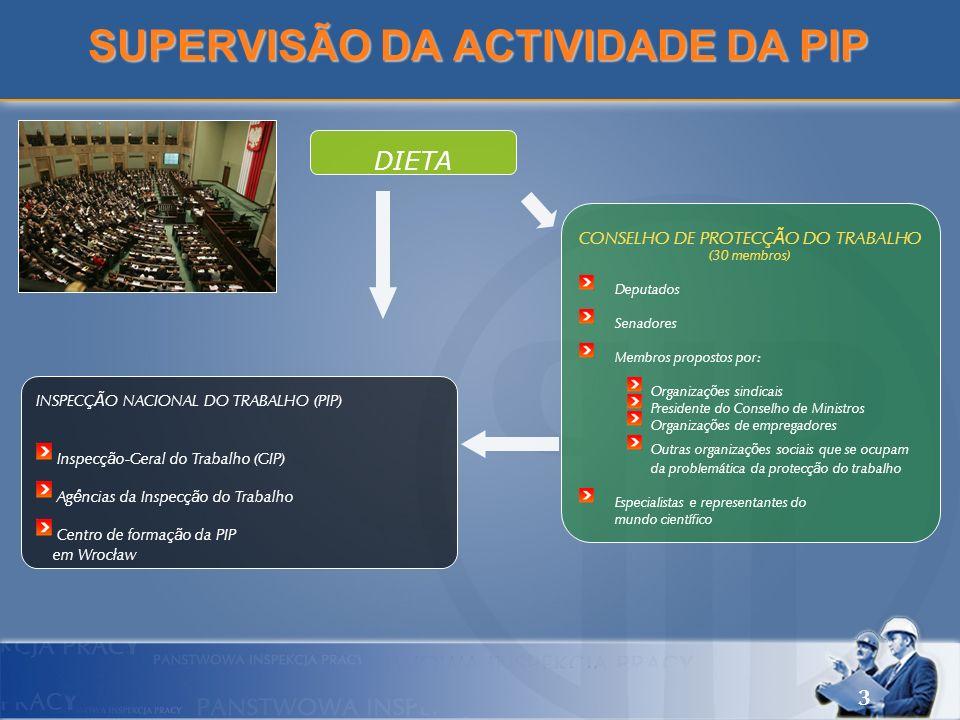 SUPERVISÃO DA ACTIVIDADE DA PIP