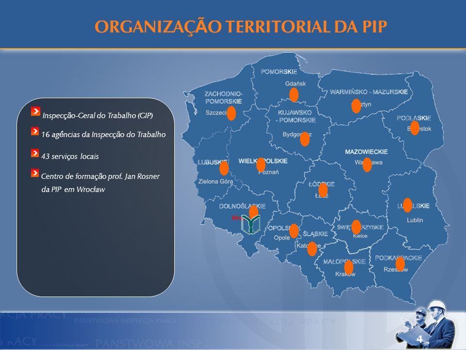 ORGANIZAÇÃO TERRITORIAL DA PIP
