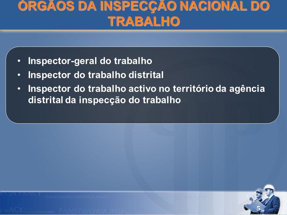 ÓRGÃOS DA INSPECÇÃO NACIONAL DO TRABALHO