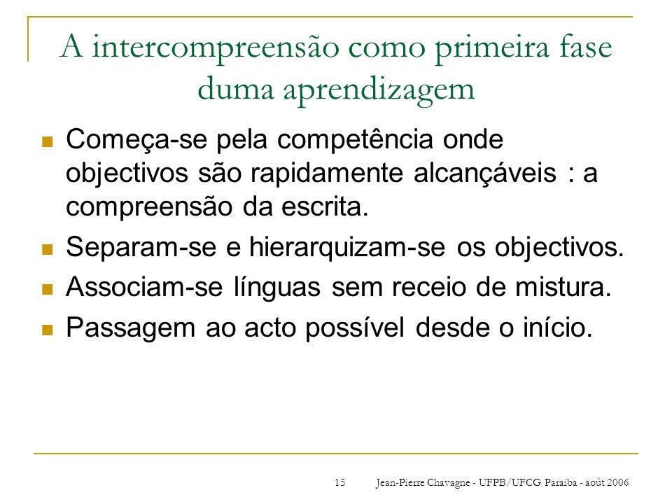 A intercompreensão como primeira fase duma aprendizagem