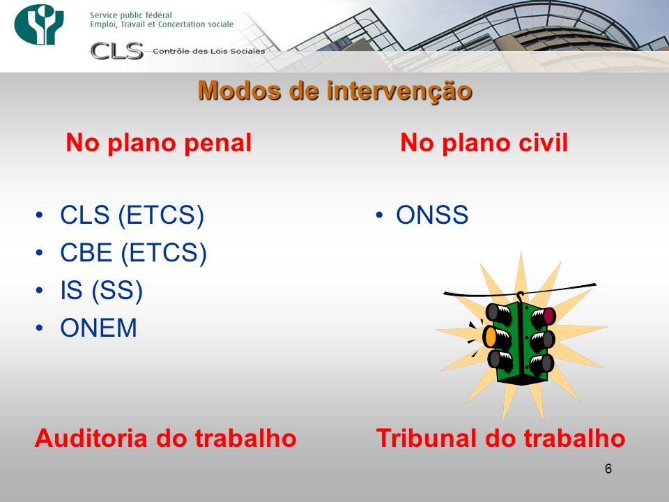 Modos de intervençãoNo plano penal No plano civil. CLS (ETCS) CBE (ETCS) IS (SS) ONEM.