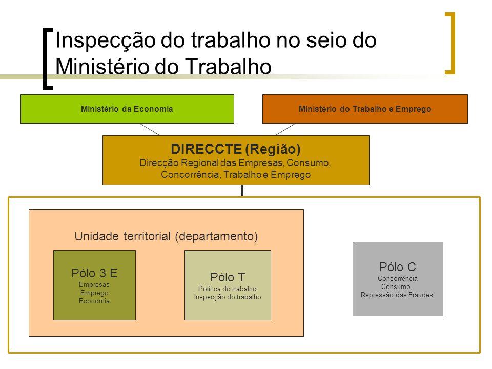 Inspecção do trabalho no seio do Ministério do Trabalho