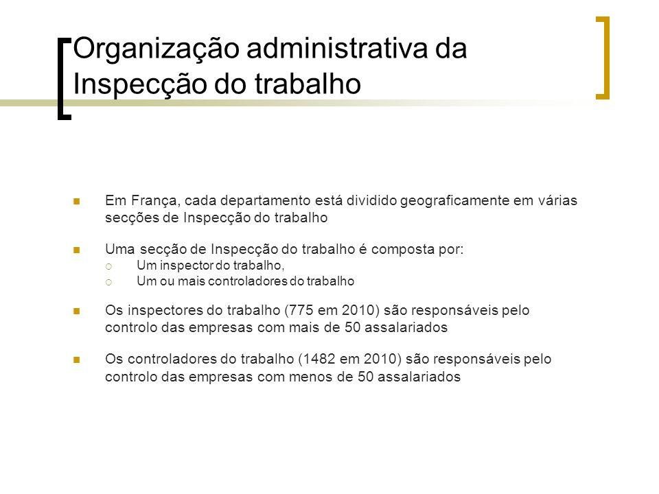 Organização administrativa da Inspecção do trabalho