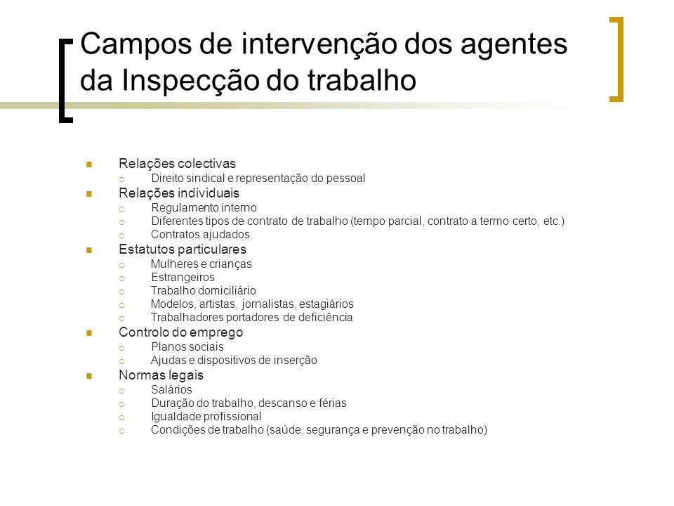 Campos de intervenção dos agentes da Inspecção do trabalho