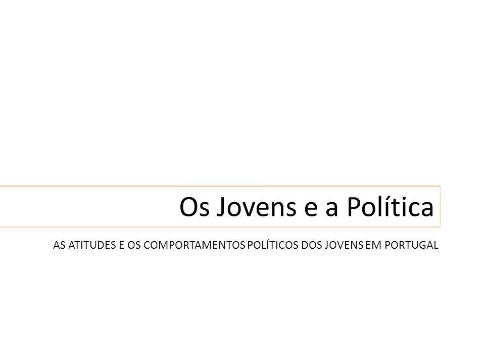 Os Jovens e a Política As atitudes e os comportamentos políticos dos jovens em Portugal