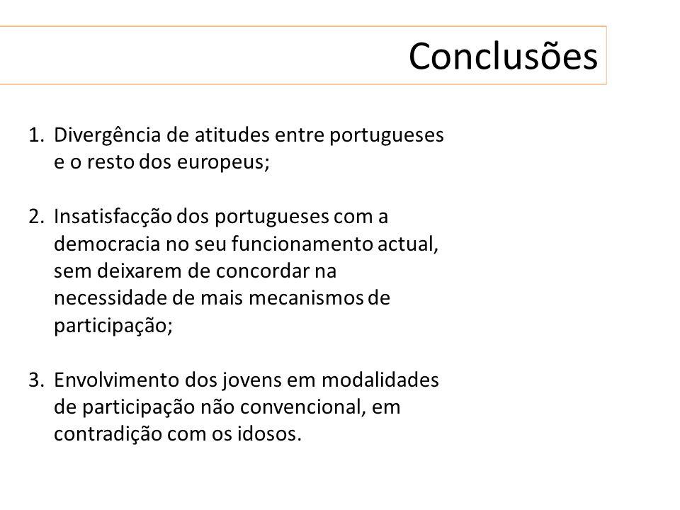ConclusõesDivergência de atitudes entre portugueses e o resto dos europeus;