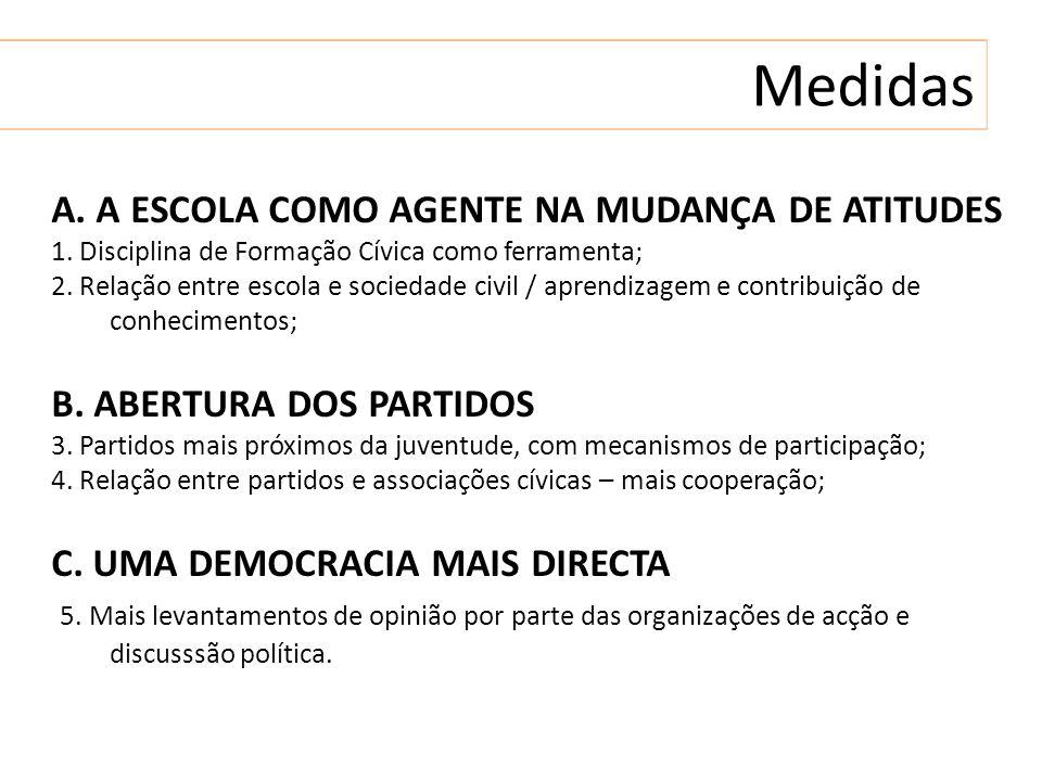 Medidas A. A ESCOLA COMO AGENTE NA MUDANÇA DE ATITUDES