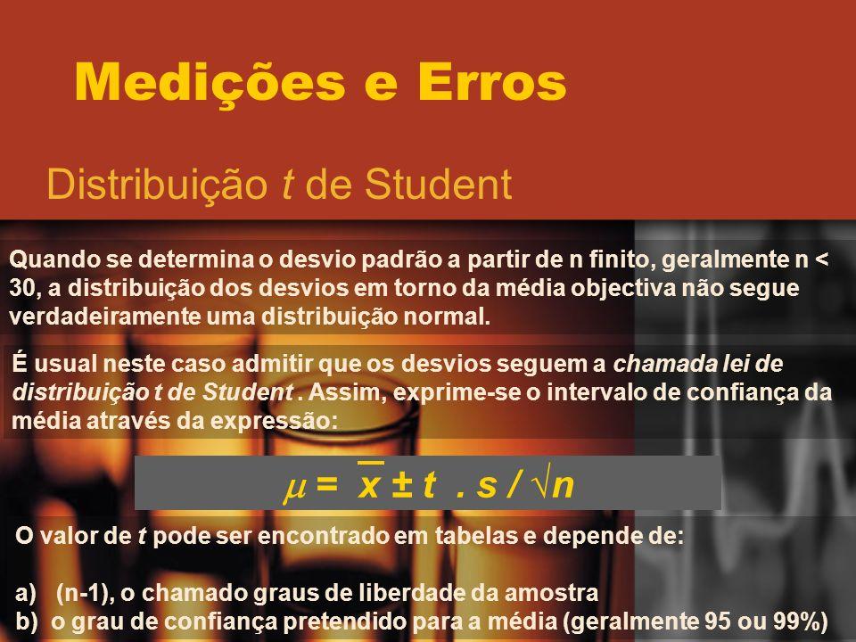 Medições e Erros Distribuição t de Student  = x ± t . s / √n