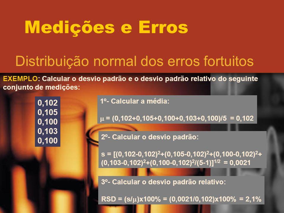 Medições e Erros Distribuição normal dos erros fortuitos 0,102 0,105