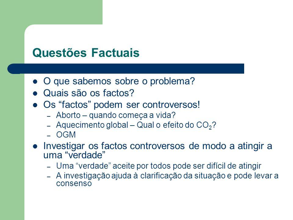 Questões Factuais O que sabemos sobre o problema Quais são os factos
