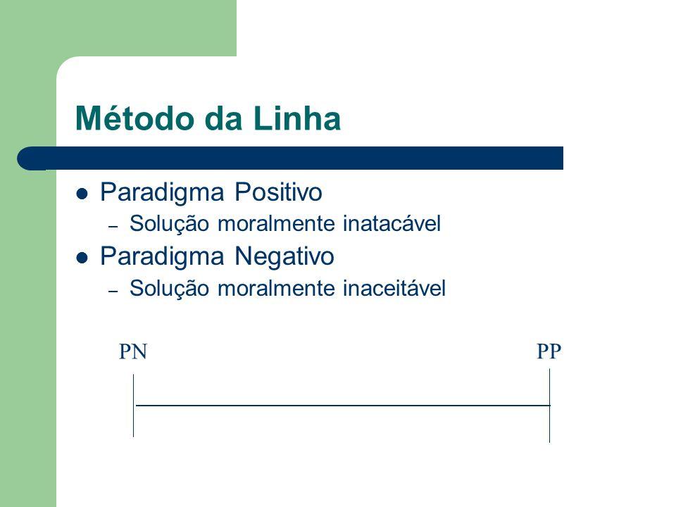 Método da Linha Paradigma Positivo Paradigma Negativo