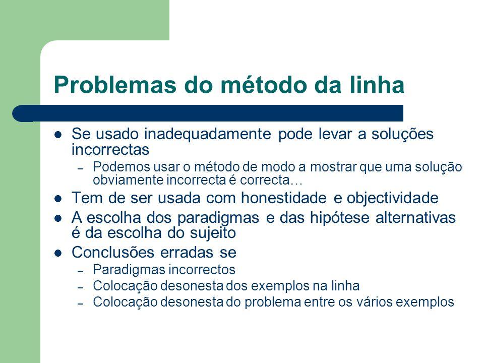Problemas do método da linha