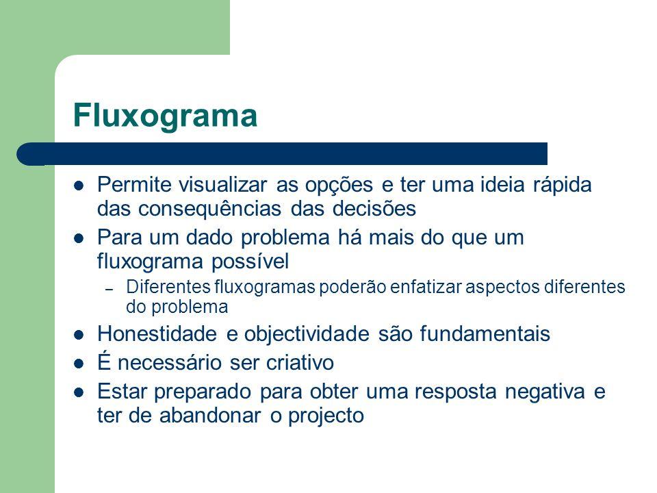 Fluxograma Permite visualizar as opções e ter uma ideia rápida das consequências das decisões.