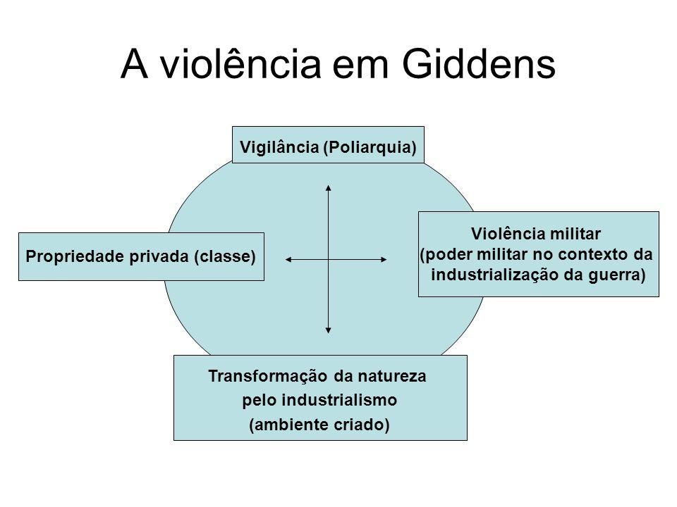 A violência em Giddens Vigilância (Poliarquia) Violência militar