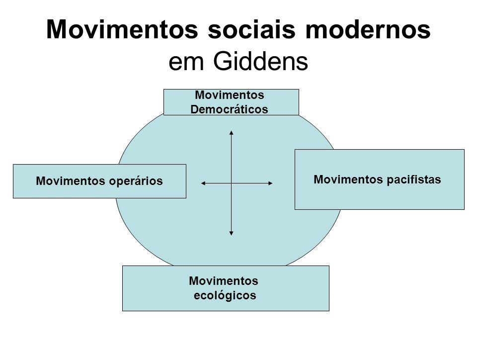 Movimentos sociais modernos em Giddens
